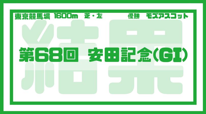 安田記念2018の結果と動画、配当